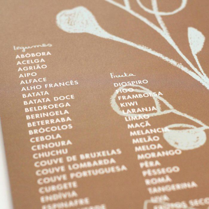Mais do que um guia, o Calimentário é uma peça simples e prática que ajuda a fazer escolhas conscientes na preparação de cada refeição.